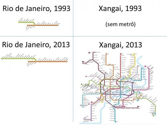 Metro.Rio.Shanghai